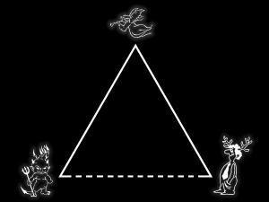 Треугольник взаимоотношений